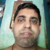 Basudev from Kolkata | Man | 45 years old | Virgo