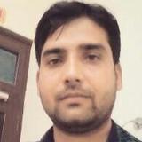 Meet from Panipat | Man | 32 years old | Libra