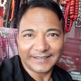 Jimmy from Leh | Man | 40 years old | Virgo