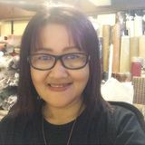 Nunik from Banjar Tambaksari | Woman | 52 years old | Leo