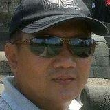 Anton from Bogor | Man | 41 years old | Scorpio