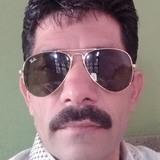 Kamal from Shimla | Man | 45 years old | Scorpio