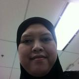 Cik Fati from George Town | Woman | 35 years old | Sagittarius