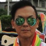 Jeff from Perai | Man | 59 years old | Leo