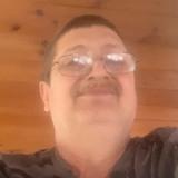 Ronhubbard2Cb from Unity   Man   52 years old   Taurus