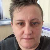 Nix from Norwich   Woman   47 years old   Sagittarius