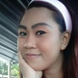 Vivi1N2 from Jakatra | Woman | 31 years old | Gemini