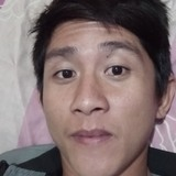 Setiawan from Kuningan | Man | 28 years old | Cancer