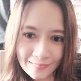 Dayzryz from Ratingen | Woman | 37 years old | Aquarius