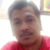 Andree from Bekasi | Man | 41 years old | Taurus