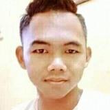 Wwwdedenurya3K from Majalengka | Man | 20 years old | Scorpio