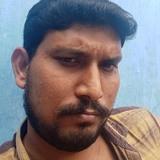 Malik from Pallavaram   Man   33 years old   Leo