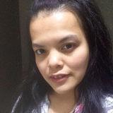 Anastasia from Sukabumi | Woman | 34 years old | Gemini