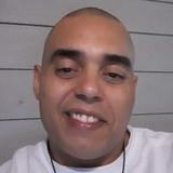 Bigdog from Houston | Man | 33 years old | Scorpio