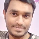 Chetan from Khamgaon | Man | 25 years old | Cancer