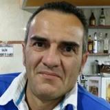 Chimet from Alcoi | Man | 47 years old | Gemini