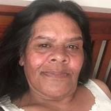 Peachy from Taree   Woman   52 years old   Sagittarius