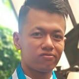 Ricky from Surakarta | Man | 20 years old | Capricorn