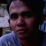Jhonma from Bogor | Man | 31 years old | Sagittarius