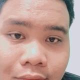 Panjaitanmarik from Tanjungbalai   Man   19 years old   Aquarius