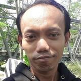 Ian from Banjaranyar | Man | 33 years old | Cancer
