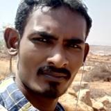 Hyder from Rayachoti | Man | 31 years old | Aquarius