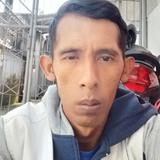 Andri from Bandung | Man | 34 years old | Taurus