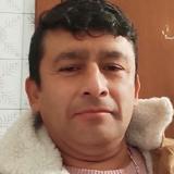 Hernanarmandos from Llucmajor | Man | 48 years old | Cancer