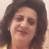 Nube from Martos   Woman   49 years old   Gemini