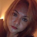 Winkan from Denpasar | Woman | 30 years old | Sagittarius