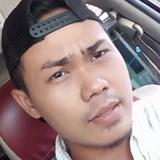 Ardian from Banjarmasin | Man | 30 years old | Sagittarius