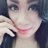 Pipit from Jakarta   Woman   36 years old   Aquarius