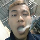 Ferdy from Tanjungkarang-Telukbetung | Man | 28 years old | Pisces