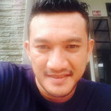 Zulkarnain from Serpong   Man   33 years old   Libra