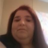Tammy from Jonesboro   Woman   46 years old   Pisces