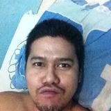 Ino from Banjarmasin | Man | 28 years old | Scorpio