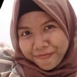 Egaoktarinda from Samarinda | Woman | 21 years old | Scorpio