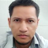 Mrcool from Manokwari | Man | 38 years old | Libra
