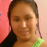 Basketball from Pacoima   Woman   29 years old   Leo