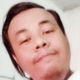 Azrul from Kota Bharu | Man | 35 years old | Gemini