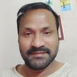 Chinnu from Palakollu | Man | 39 years old | Capricorn
