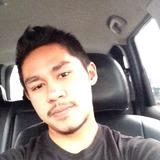 Steven from Tangerang   Man   26 years old   Sagittarius