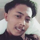 Ibnu from Pekalongan | Man | 25 years old | Sagittarius