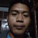 Riki from Palembang | Man | 25 years old | Scorpio