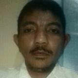 Rozak from Pekalongan | Man | 42 years old | Gemini