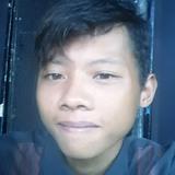 Ardidiyasfh from Kepatihan | Man | 26 years old | Aquarius
