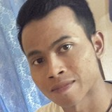 Ujang from Ciamis | Man | 25 years old | Gemini
