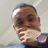 Lito from Carolina | Man | 21 years old | Scorpio