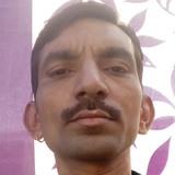 Goheldhmarmsh from Bhayavadar | Man | 27 years old | Leo