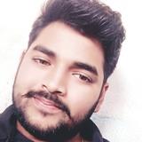 Pandu from Khammam | Man | 24 years old | Leo
